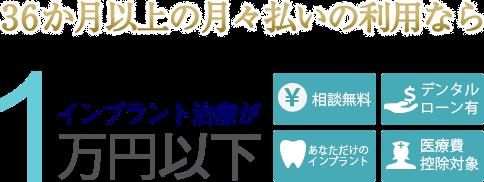 36か月以上の月々払いの利用ならインプラント治療が1万円以下